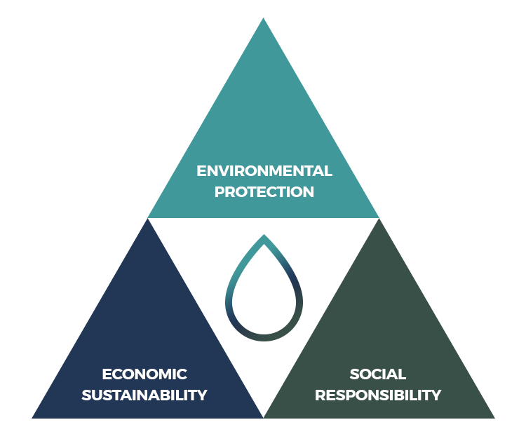illustration for drivers of resource recovery